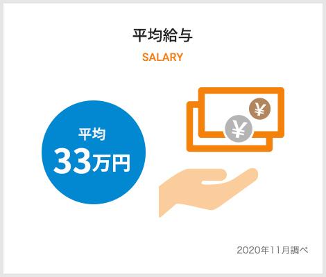 数字で見る株式会社SEENOグラフ4
